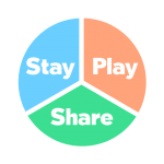 stay share play