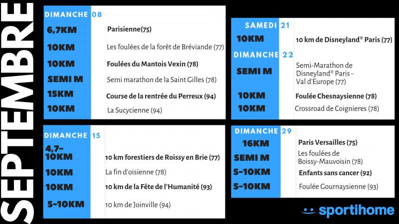Calendrier des courses à pied en Ile de France - Septembre 2019