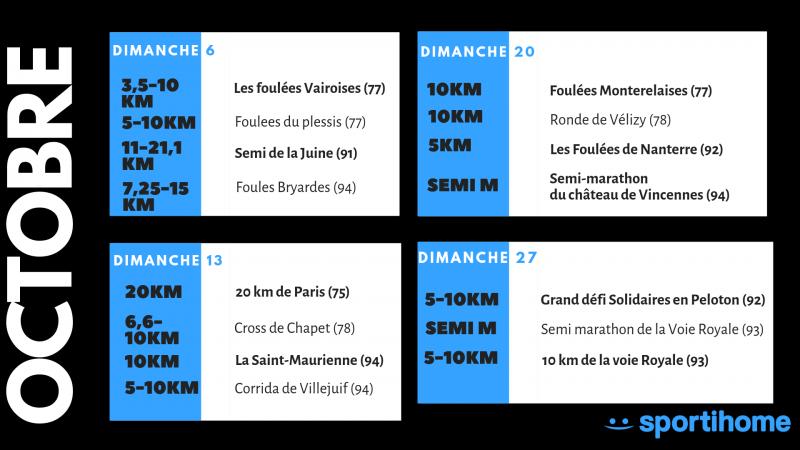 Calendrier des courses à pied en Ile de France - Octobre 2019