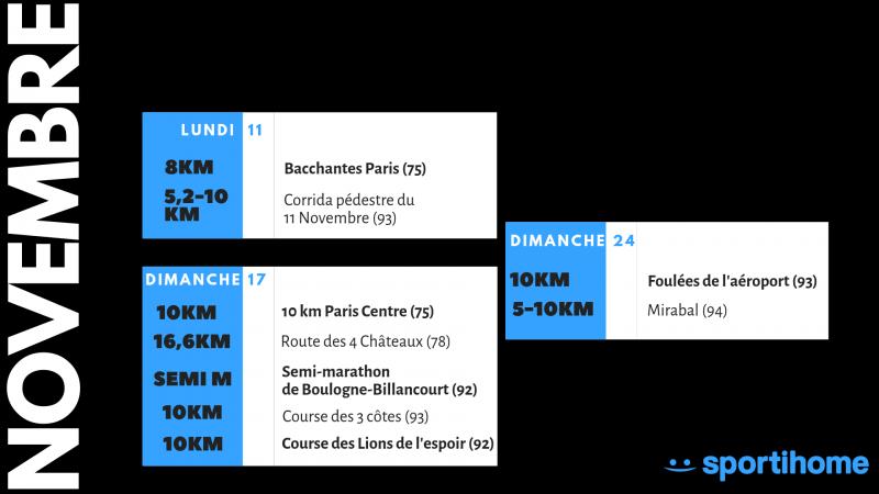 Calendrier des courses à pied en Ile de France - Novembre 2019
