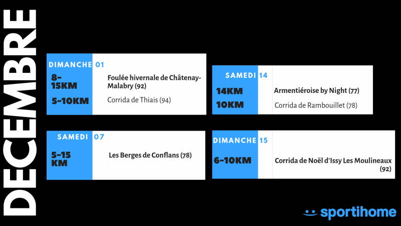Calendrier des courses à pied en Ile de France - Décembre 2019