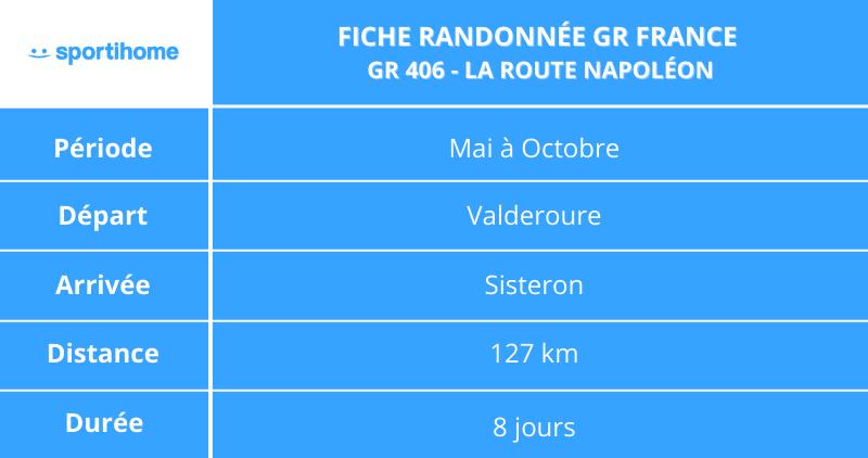 GR route Napoléon