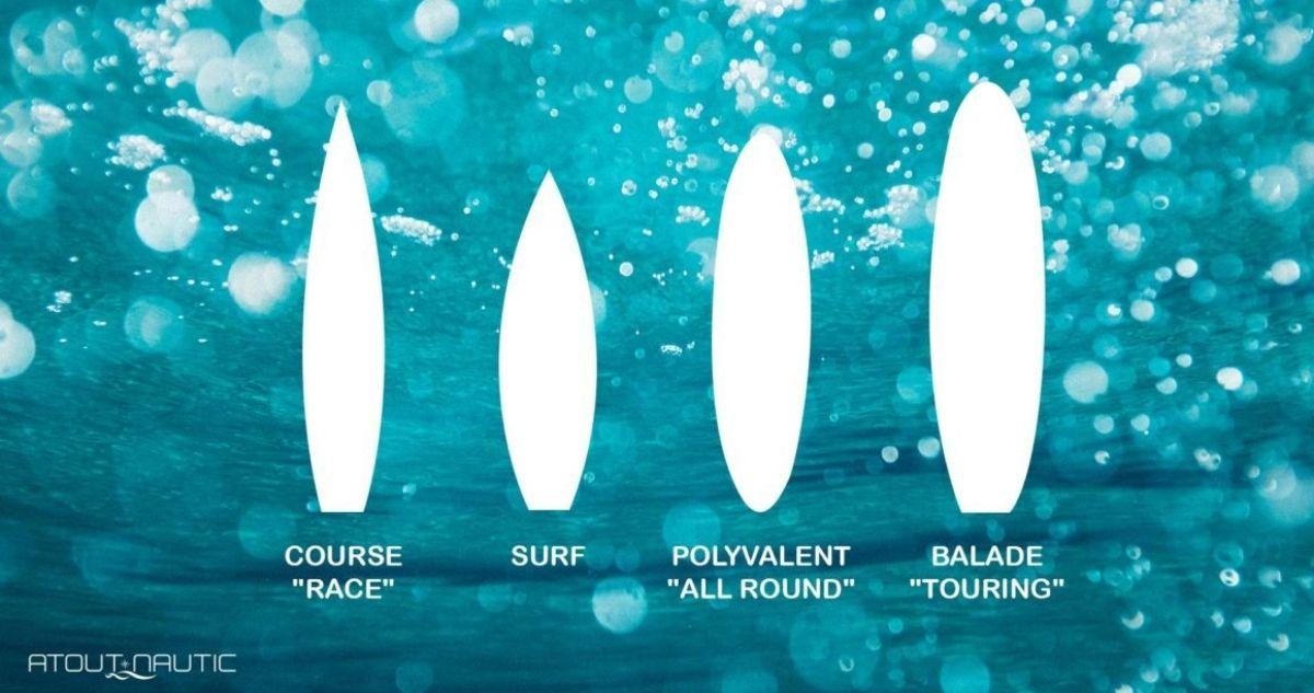 type de planche paddle